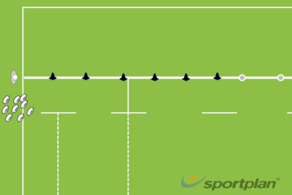 Line KickingKickingRugby Drills Coaching