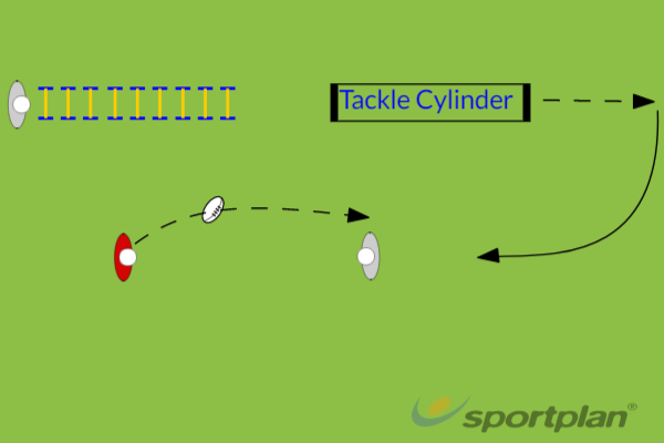 Jumping Ability DrillContact SkillsRugby Drills Coaching