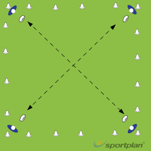 Body Position with Pick and GoHandlingRugby Drills Coaching