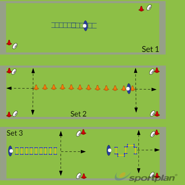 Ladders, Cones and HurdlesAgility & Running SkillsRugby Drills Coaching