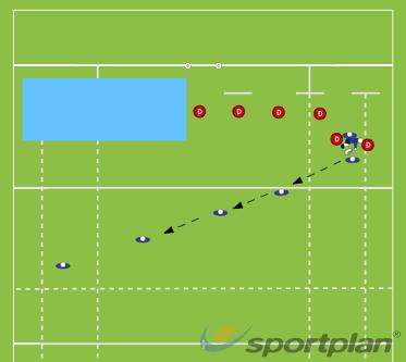 Flash BallBacks MovesRugby Drills Coaching