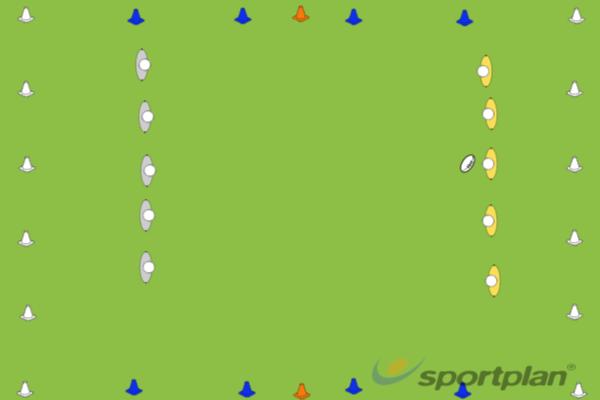 Kicking GameKickingRugby Drills Coaching
