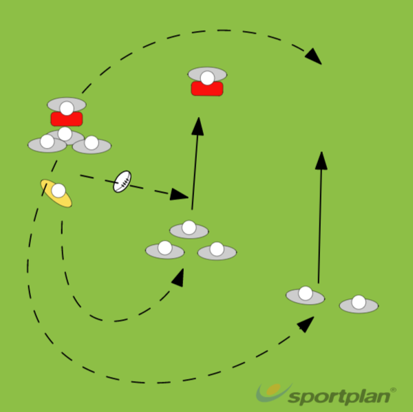 Ruck Realign AttackingRuckRugby Drills Coaching