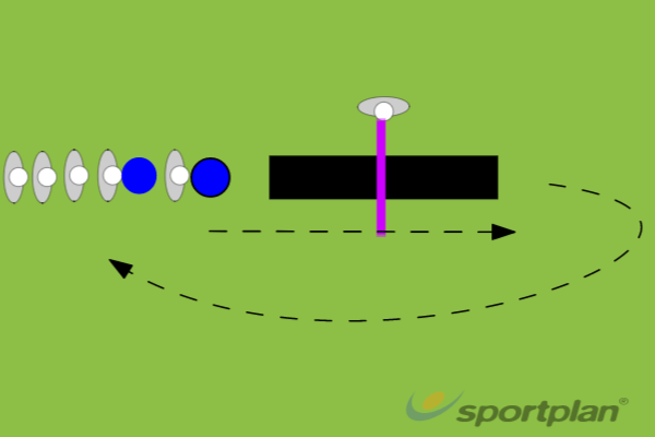 Get LowRuckRugby Drills Coaching