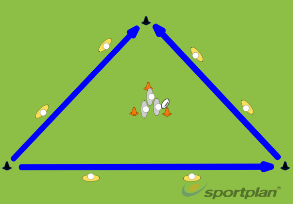 Attacking TrianglePassingRugby Drills Coaching