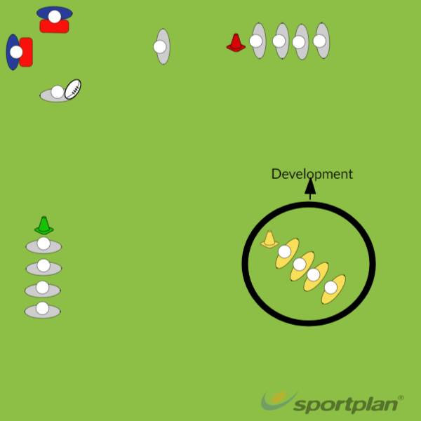 L Shaped OffloadOff LoadsRugby Drills Coaching