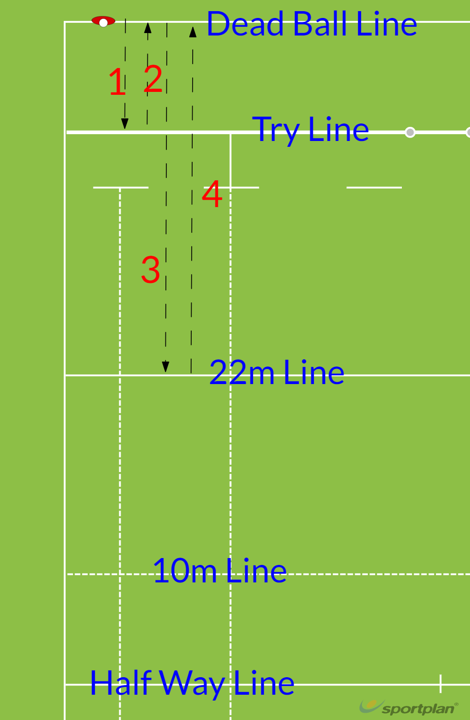 Front Row FitnessAgility & Running SkillsRugby Drills Coaching