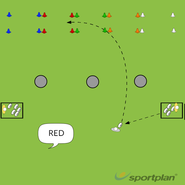 Grubber Kick Attacking WeaponKickingRugby Drills Coaching