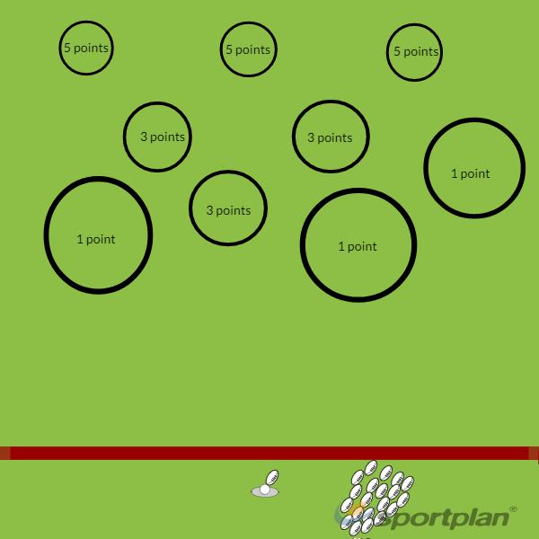 Target PracticeKickingRugby Drills Coaching
