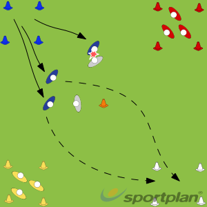 Sharks!TacklingRugby Drills Coaching