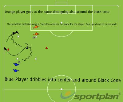Newbridge TownDribblingFootball Drills Coaching