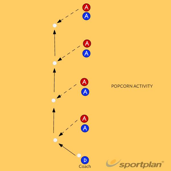 'Popcorn'AttackNetball Drills Coaching
