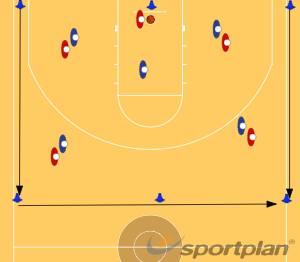 defending and attacking  (15 minute warm up )PassingBasketball Drills Coaching