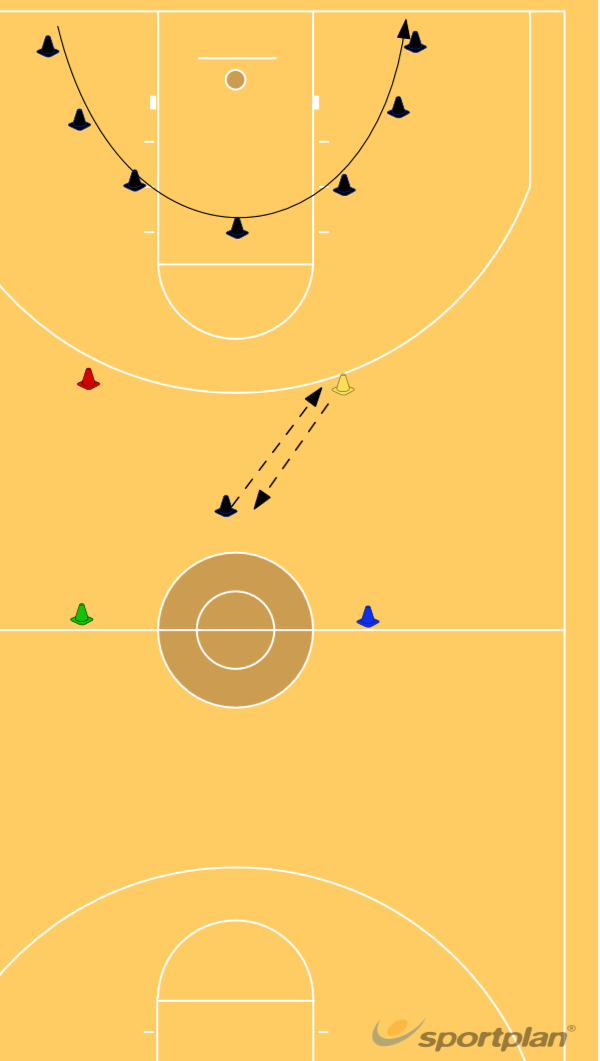 Speed and Reaction testingIndividualBasketball Drills Coaching