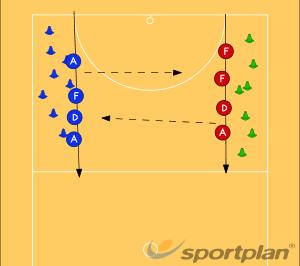 Cone carrying one third - for nettaWarm upsNetball Drills Coaching