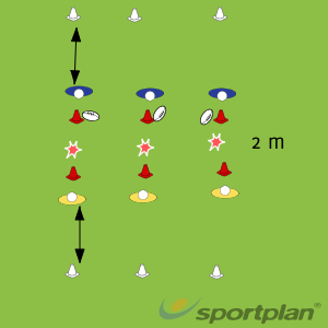 Tacking and Sprint drillContact SkillsRugby Drills Coaching