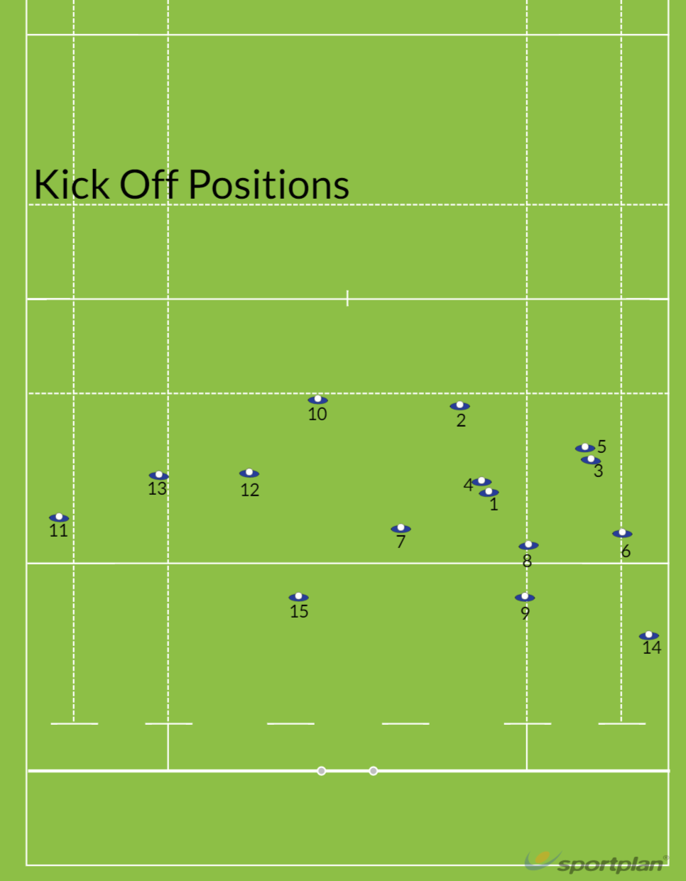 Kick Off PositionsMatch RelatedRugby Drills Coaching