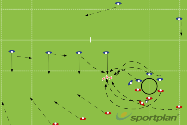 Hit 1Contact SkillsRugby Drills Coaching