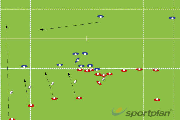HandsMatch RelatedRugby Drills Coaching
