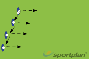 Warm up drill( fitness )Agility & Running SkillsRugby Drills Coaching