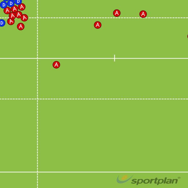All Blacks 3Rugby Drills Coaching