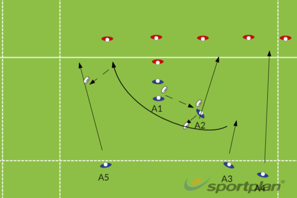 SweepTag RugbyRugby Drills Coaching