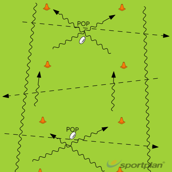 CrucesPassingRugby Drills Coaching
