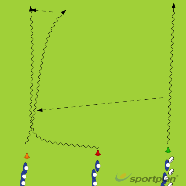 Redoble con salteo (3 filas)PassingRugby Drills Coaching