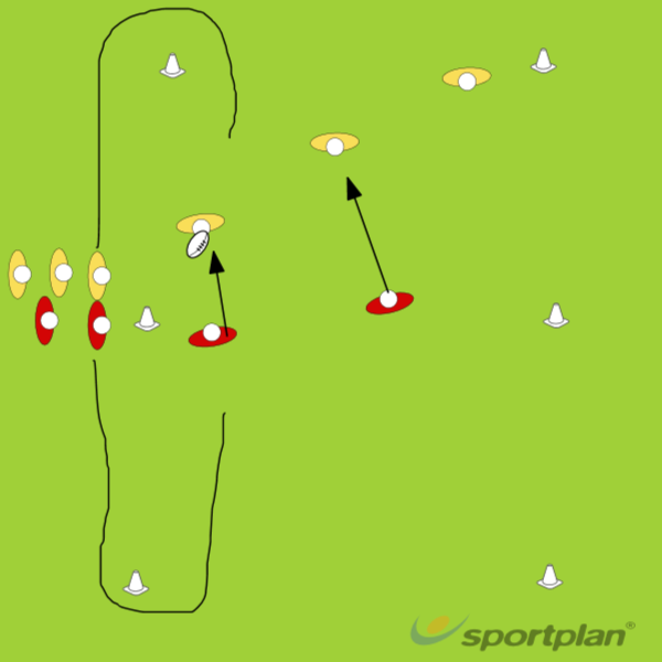 Drill 2/ 3vs2 attack and defenceHandlingRugby Drills Coaching