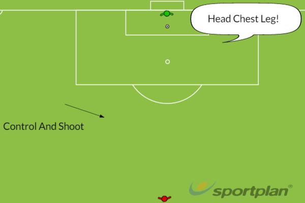 Goal keeper and controlShootingFootball Drills Coaching