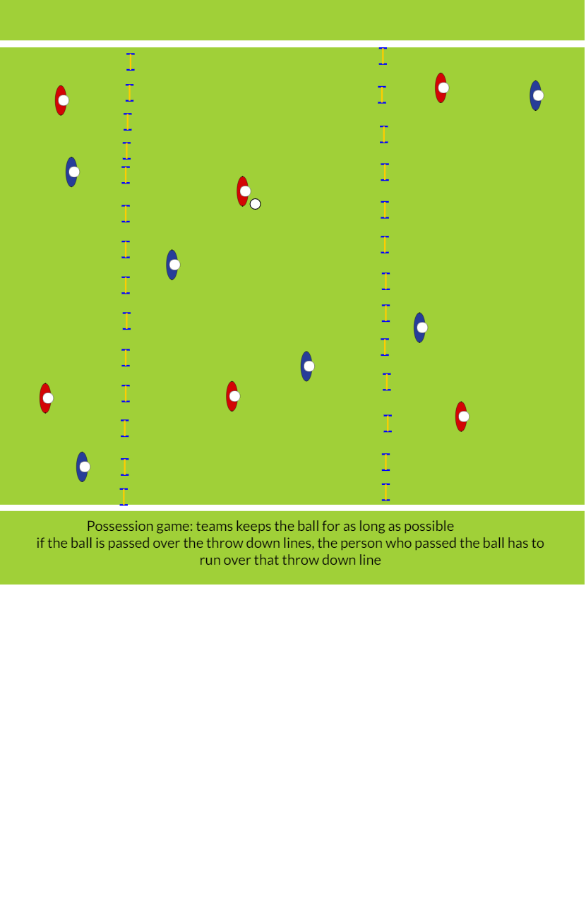 Possession / movement off the ballPossessionHockey Drills Coaching