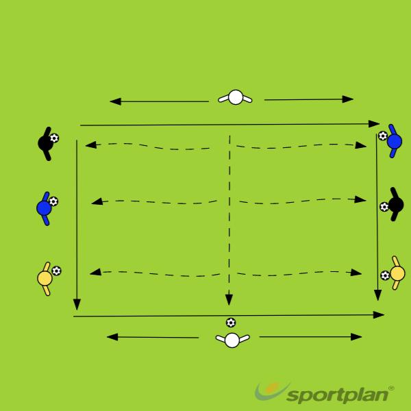 Three Goal GameAwerenance dribble and passingFootball Drills Coaching