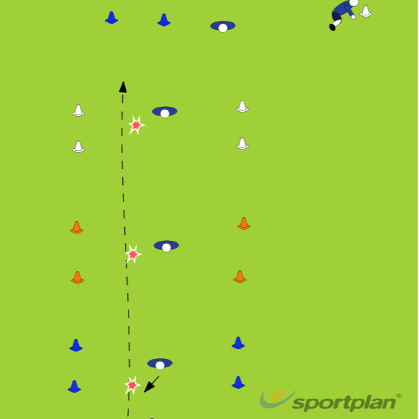 Run the GauntletTacklingRugby Drills Coaching
