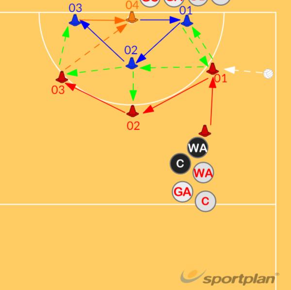 Shooting  StarShootingNetball Drills Coaching