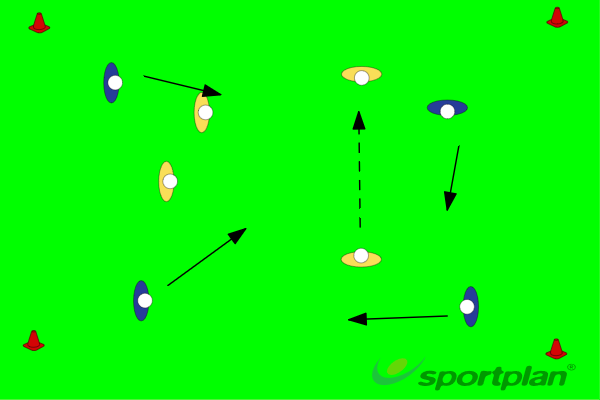 Elimination drillRugby Drills Coaching