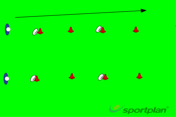 Roll ball drillRugby Drills Coaching