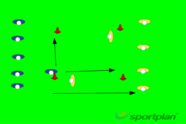 Attacking Lines drillMatch RelatedRugby Drills Coaching