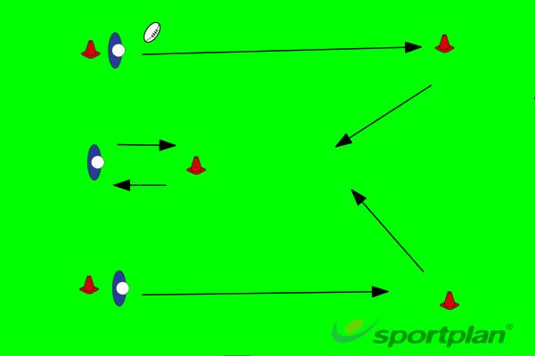 2 VS 1Rugby Drills Coaching