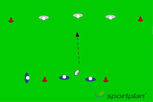 Practice for offense and defense 1Rugby Drills Coaching