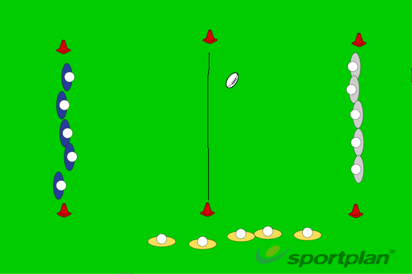 Game  5 �5Rugby Drills Coaching