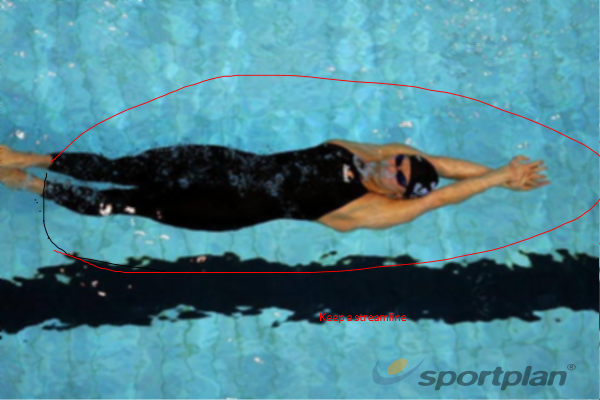 Warm  UpSwimming Drills Coaching