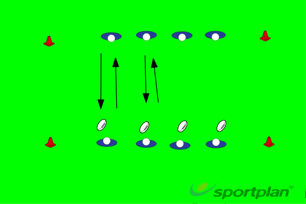 Warm upRugby Drills Coaching