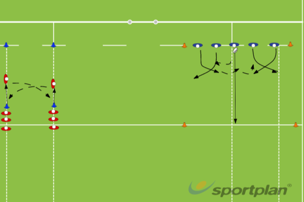 Warm Up - L.D.Rugby Drills Coaching