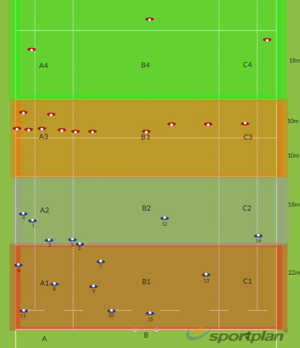 Field BreakdownRugby Drills Coaching