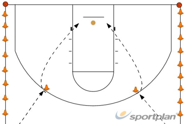 Ball Handling NLP 1Basic Ball HandlingBasketball Drills Coaching