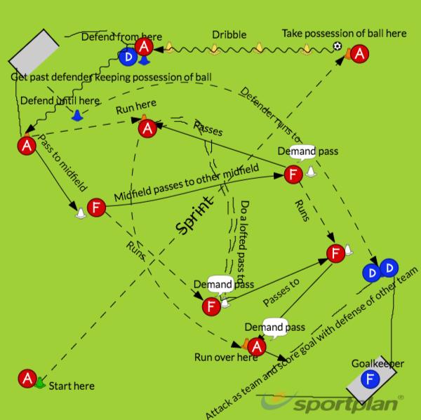 Warm UpFootball Drills Coaching