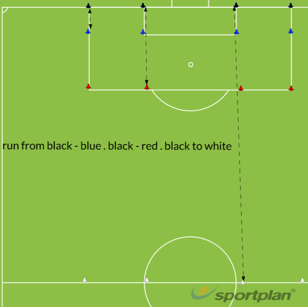 endurance exercise 3Football Drills Coaching