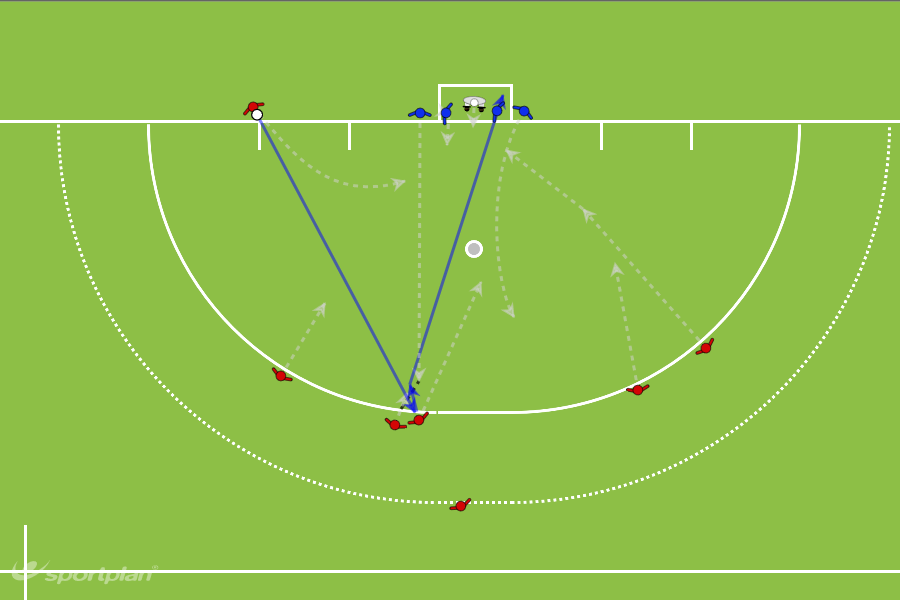 Short Corners - Direct ShotSet PiecesHockey Drills Coaching
