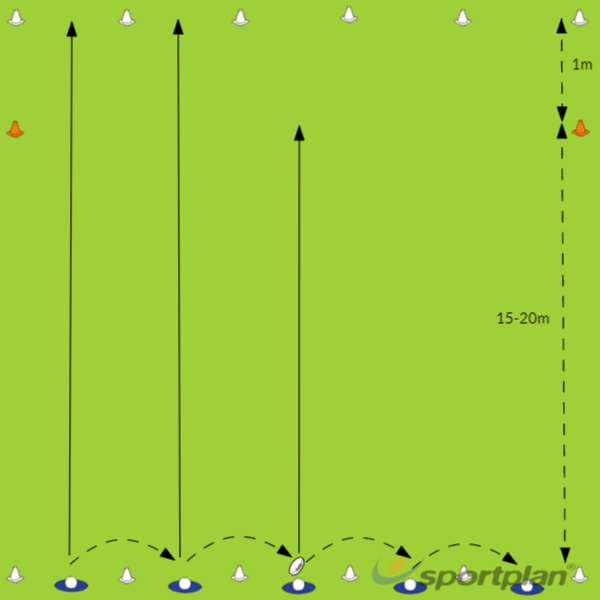 3 On 2Decision makingRugby Drills Coaching