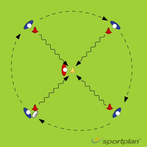 1-On-1 GladiatorContact SkillsRugby Drills Coaching